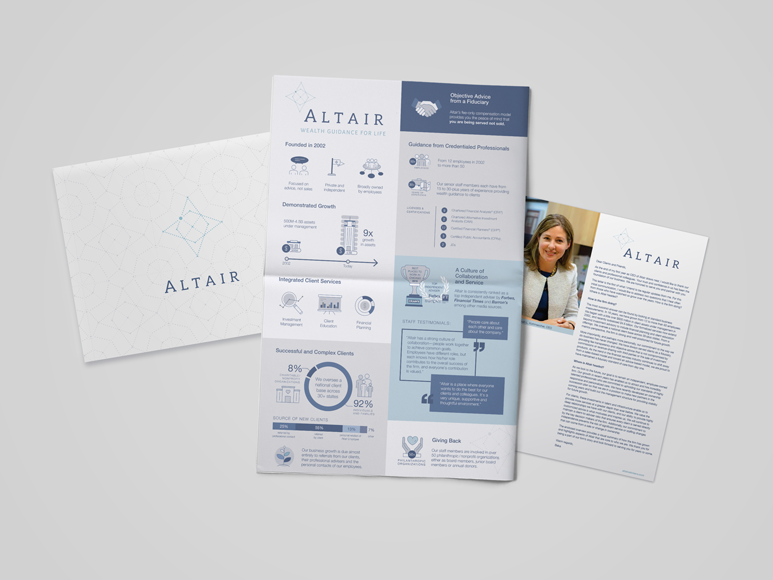 Altair Mailer Infographic Sample