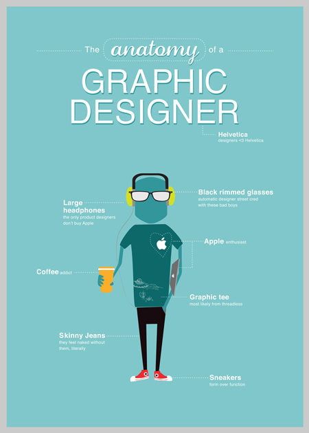 The World S Most Famous Graphic Designers In 2020 Design Wizard